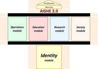 Assessment Instrument for Sustainability in Higher Education image #1